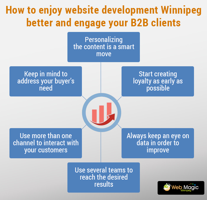 How To Enjoy Website Development Winnipeg Better And Engage Your B2B Clients