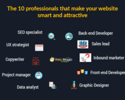 The 10 Professionals That Make Your Website Smart And Attractive