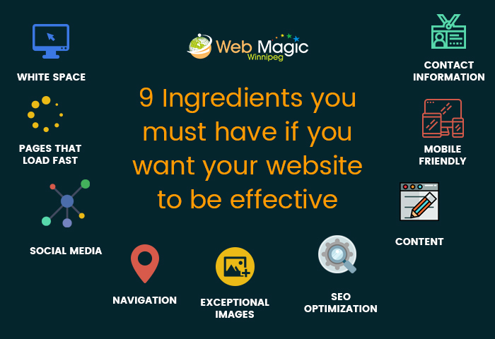 9 Ingredients You Must Have If You Want Your Website To Be Effective