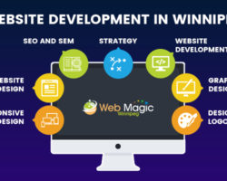 What Kind Of Services Concerning Website Development In Winnipeg Are Available?