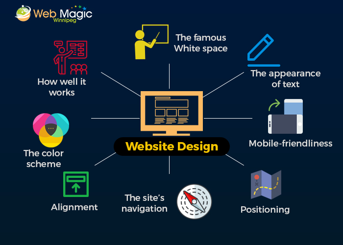 Do You Know Which The Most Important Parts Of Website Design Are?